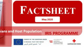 Programme Factsheet May 2020